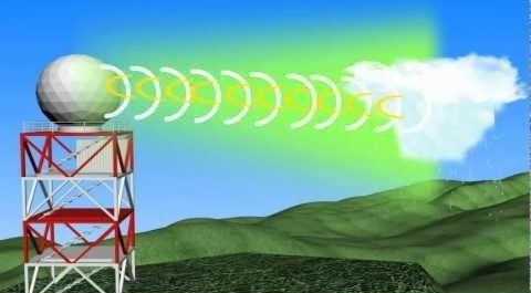AEMET – Radar Meteorologico