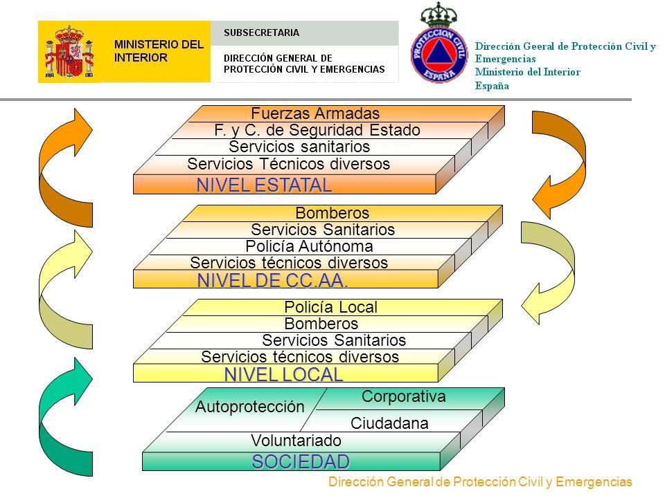 Slide 10 asvogra for Ley del ministerio del interior